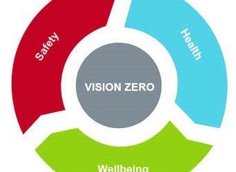 Vision Zero-app: werken aan een gezonde werkplek zonder ongevallen