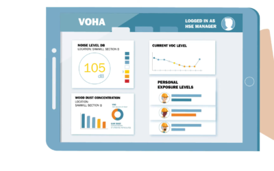 Virtual Occupational Hygiene Assistant: VOHA
